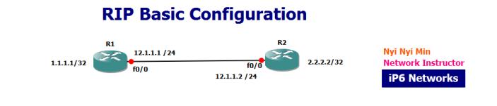 RIP Basic Configuration