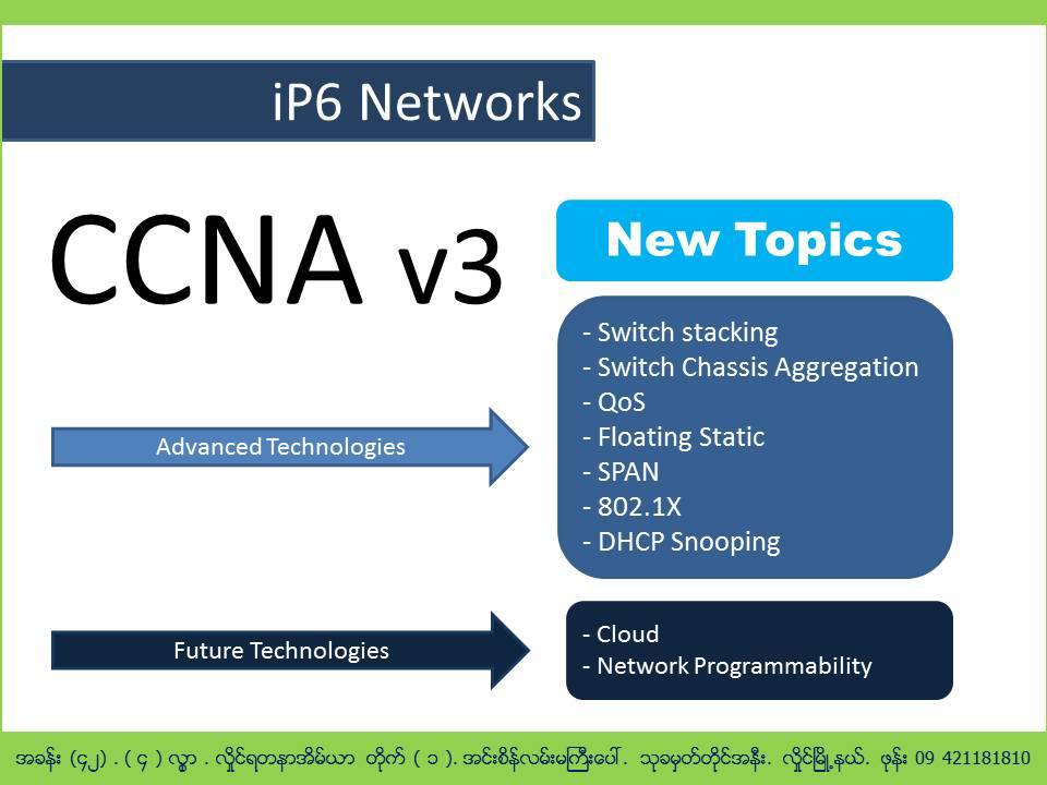 CCNA v3 New Topics