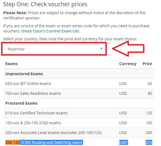 CCNA Exam Price.png
